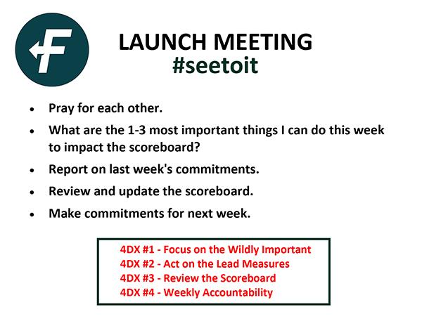 4DX Weekly Meeting Card[1].pub